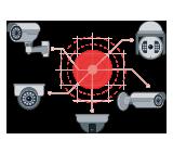 Supervisión e integración CCTV (CIAS) para la detección perimetral